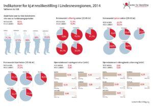 Likestillingsindeks Lindesnes 2014_Page_2