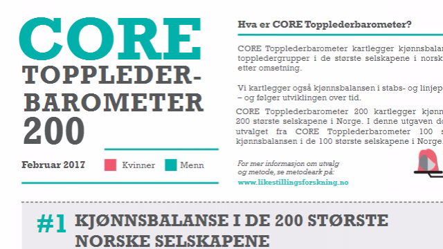 CORE Topplederbarometer